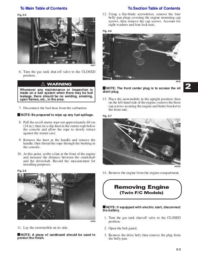 2001 Arctic Cat Zl 600 Efi Snowmobile Service Repair Manual