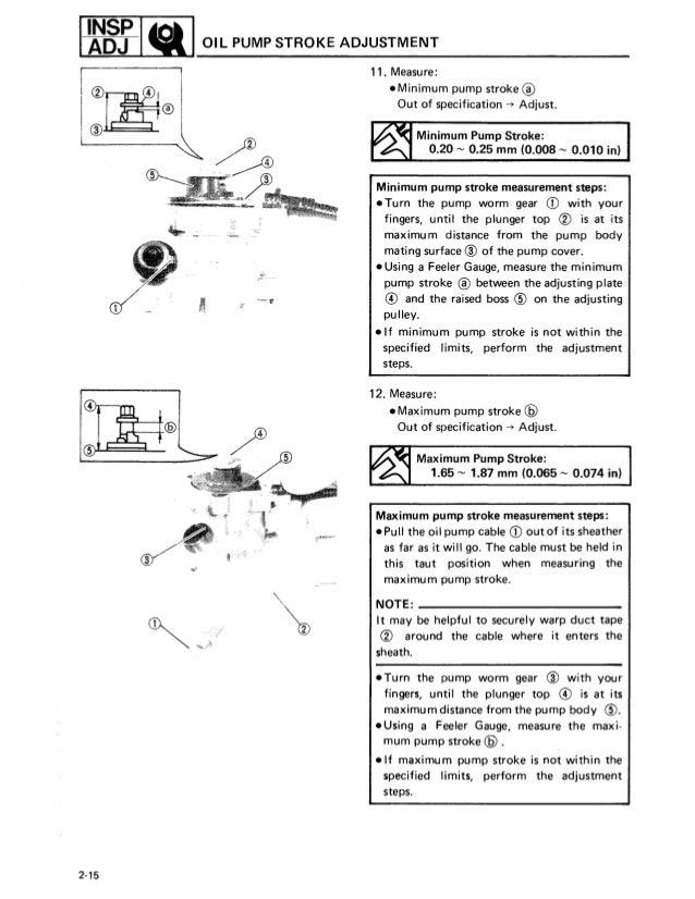 YAMAHA RX-V540 OWNER'S MANUAL Pdf Download | ManualsLib
