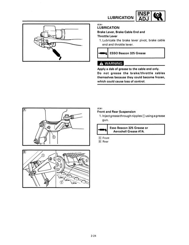 [SCHEMATICS_48DE]  1994 1995 1996 Yamaha VMAX 500/600 Service Repair Manual | 94 Vmax 1200 Wiring Diagram |  | SlideShare