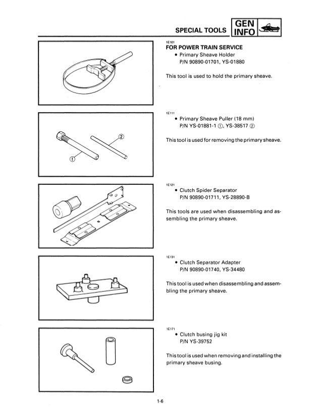 1994 1995 1996 Yamaha VMAX 500/600 Service Repair Manual
