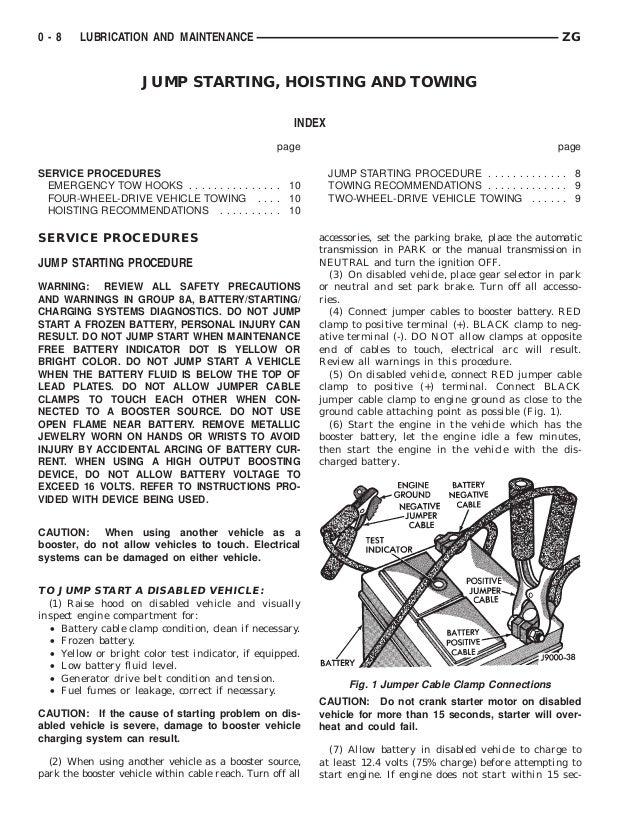 1997 JEEP GRAND CHEROKEE Service Repair Manual