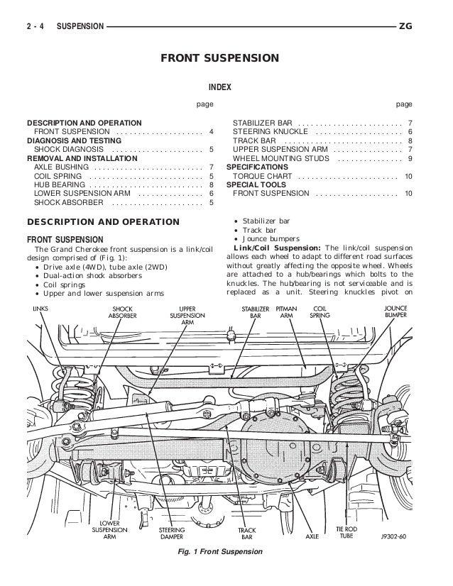 1997 JEEP GRAND CHEROKEE Service Repair ManualSlideShare