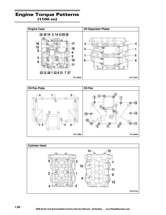2009 Arctic Cat Z1 Turbo Sno Pro Snowmobiles Service Repair Manual