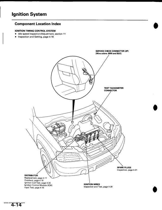 2000 HONDA CRV Service Repair Manual