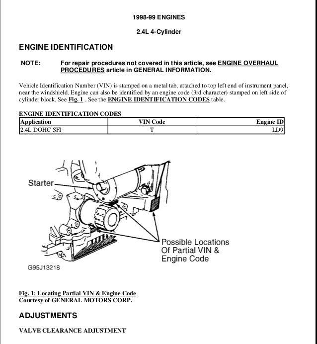 2000 PONTIAC GRAND AM Service Repair Manual | 99 Grand Am 2 4 Engine Diagram |  | SlideShare