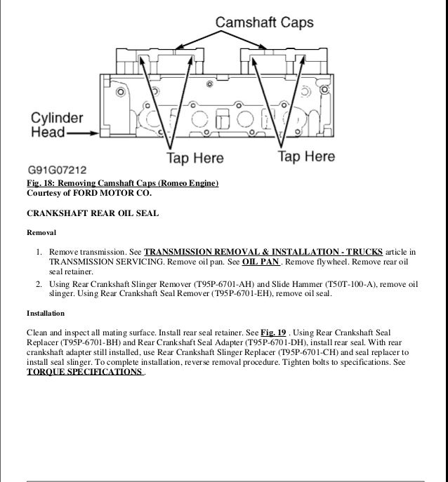 Troubleshooting 2003 Ford F 250 Truck Wiring Diagram - All ... on