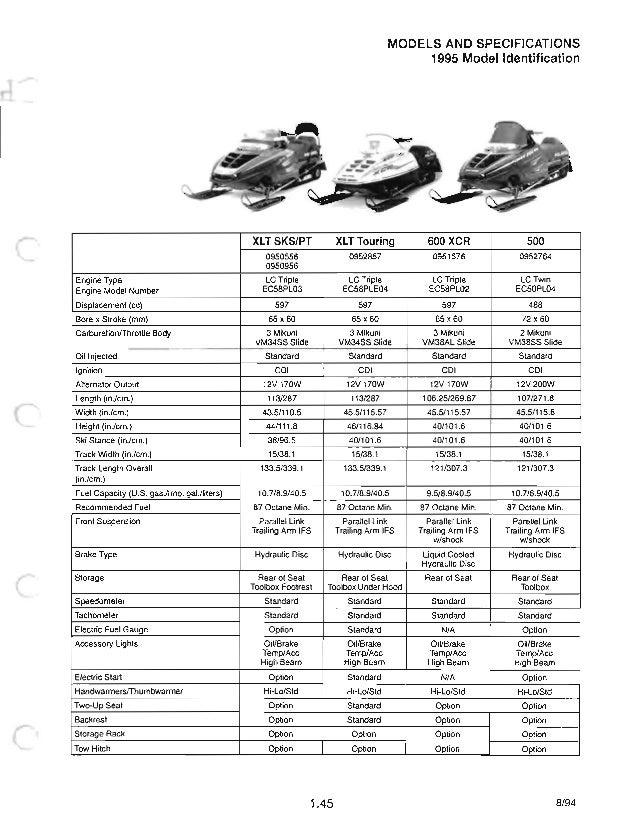 1993 POLARIS XLT SKS SNOWMOBILE Service Repair Manual