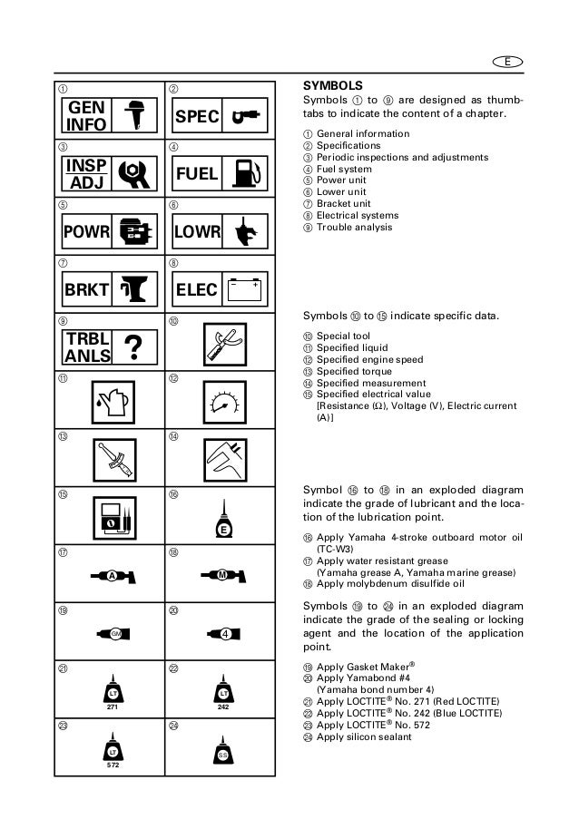 YAMAHA F115AET, F115TR OUTBOARD Service Repair Manual X