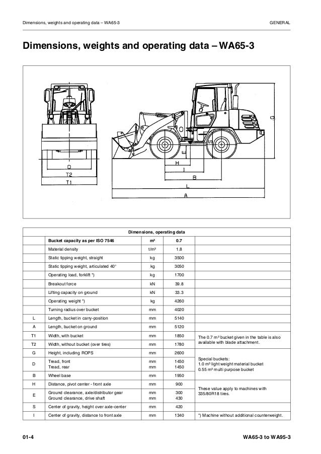 KOMATSU WA65-3 WHEEL LOADER Service Repair Manual SN