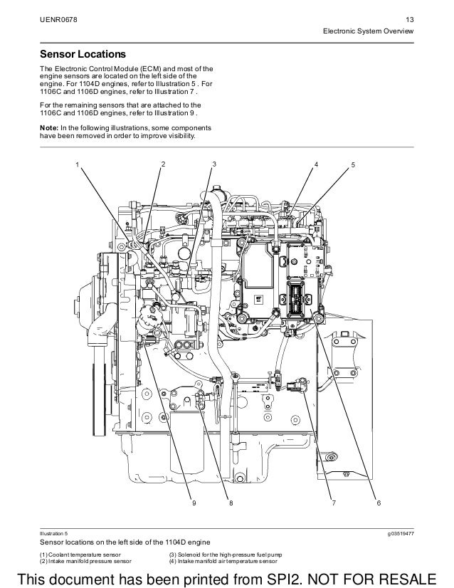 Perkins 1106ce70ta And 1106de70ta Industrial Engine Model Pv Servi. Not For Resale 13. Wiring. Perkins 4 Cylinder Engines Wiring Diagram At Scoala.co