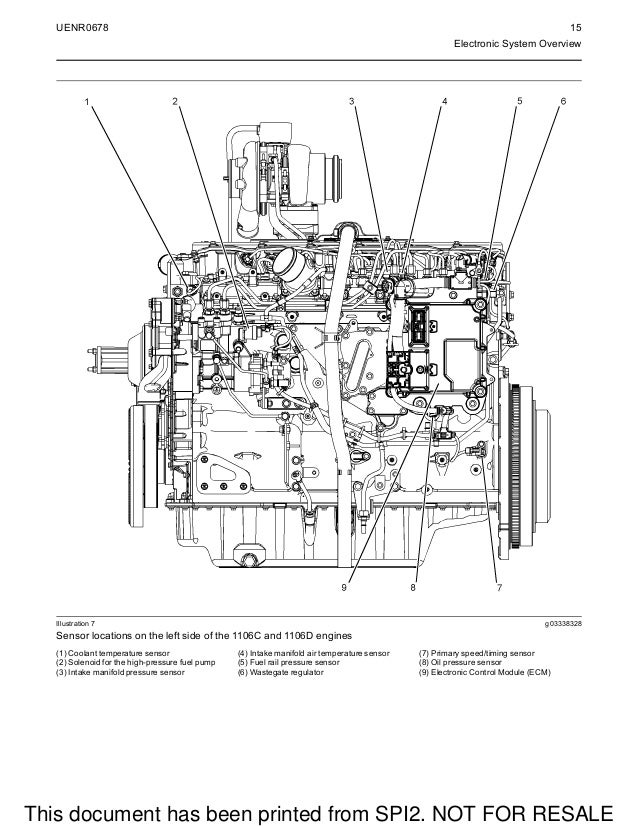 Marvellous perkins 4 cylinder engines wiring diagram pictures best amusing perkins wiring diagram images best image schematics imusa asfbconference2016 Images