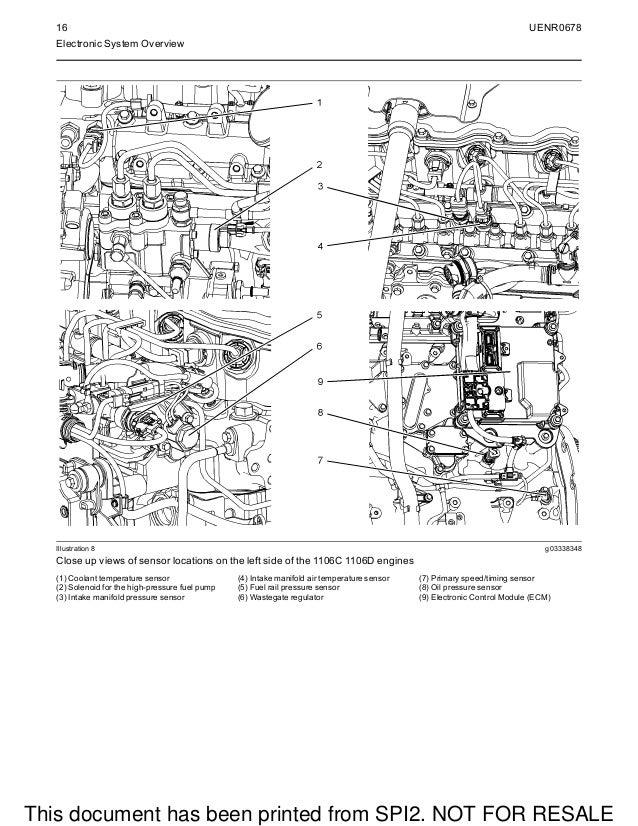 perkins 1106c e70ta and 1106d e70ta industrial engine model pv servi rh slideshare net
