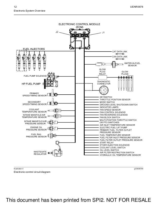 PERKINS 1106C-E70TA AND 1106D-E70TA INDUSTRIAL ENGINE