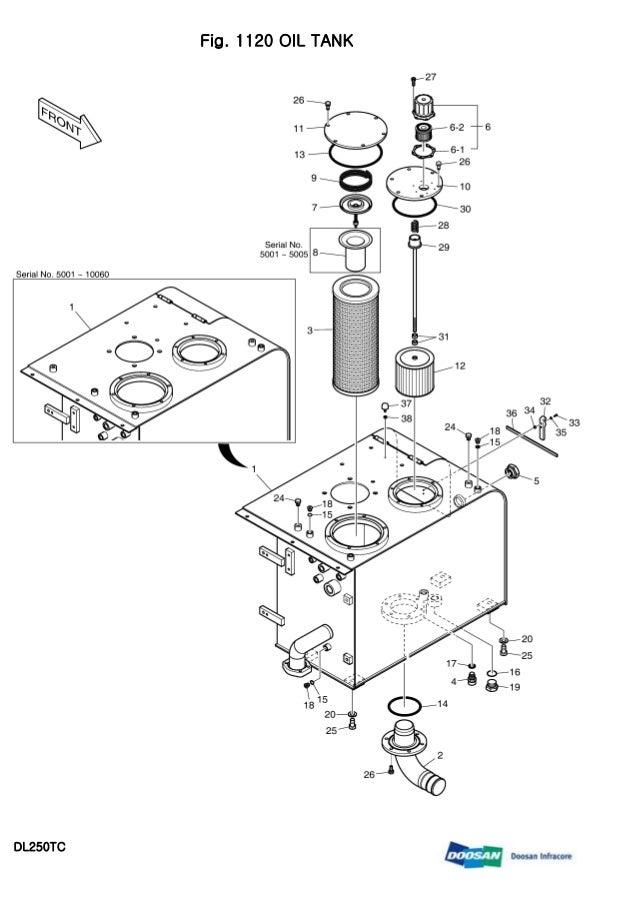 DOOSAN DL250TC Wheeled Loader Service Repair Manual