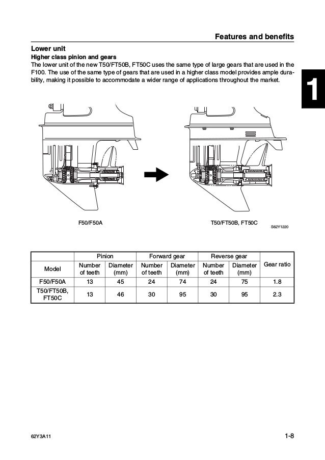 YAMAHA FT50CEHD OUTBOARD Service Repair Manual L: 650101- on