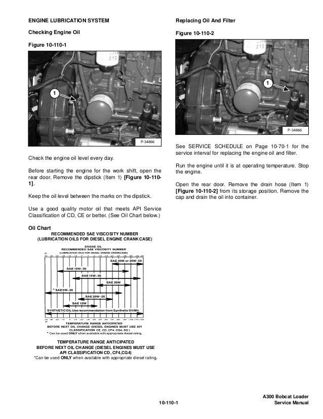 BOBCAT A300 ALL WHEEL STEER LOADER Service Repair Manual S