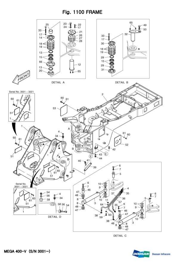 DAEWOO DOOSAN MEGA 400-V 400V WHEEL LOADER Service Repair