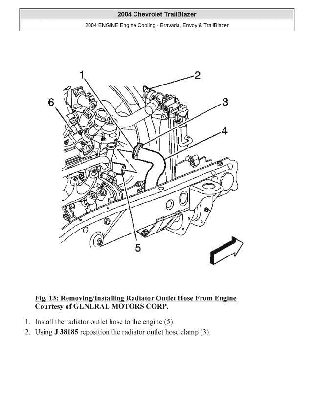 2007 GMC ENVOY Service Repair Manual