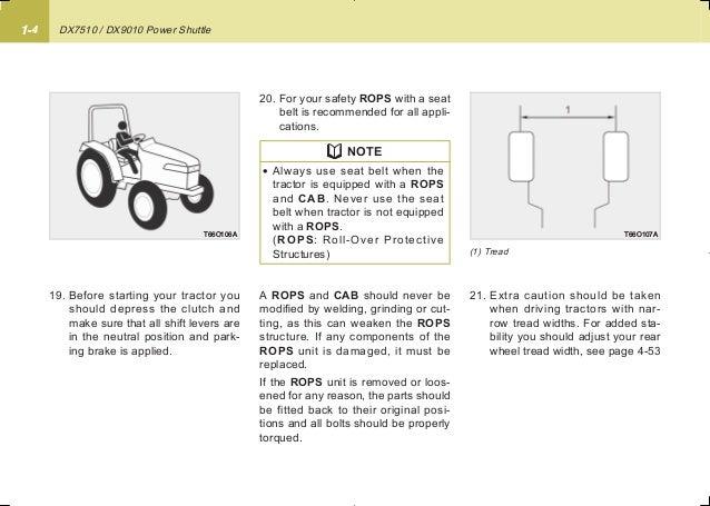 Kioti Daedong Dx7510 Tractor Operator Manual