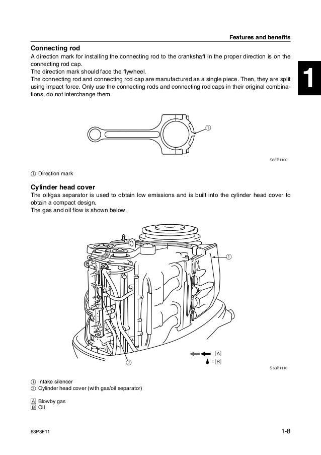 yamaha f150 service manual