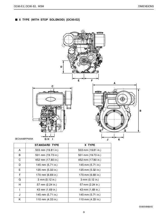KUBOTA OC95-E2 (-X)