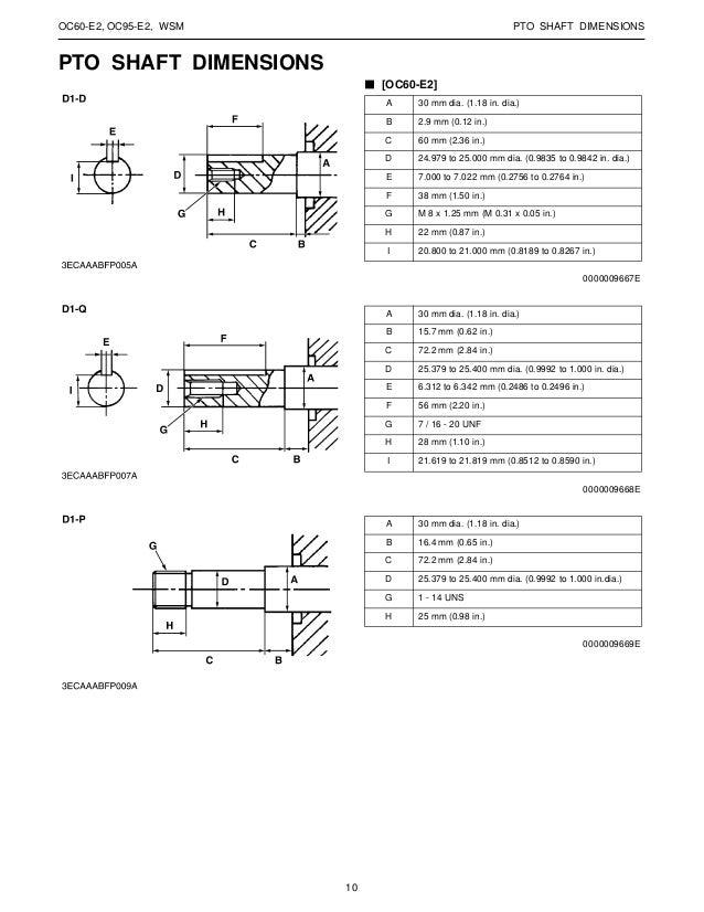 kubota oc95 e2 x l diesel engine service repair manual rh slideshare net Kubota Tractor Radio Wiring Diagram Kubota RTV 900 Wiring Diagram