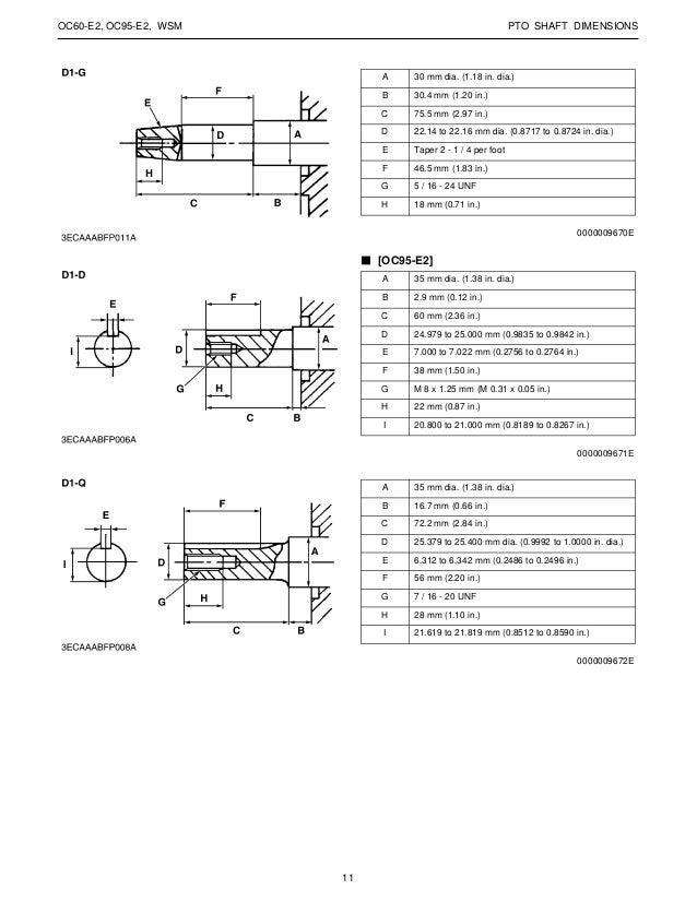 kubota oc95 e2 x l diesel engine service repair manual rh slideshare net Kubota Wiring Diagram PDF Kubota Ignition Switch Wiring Diagram
