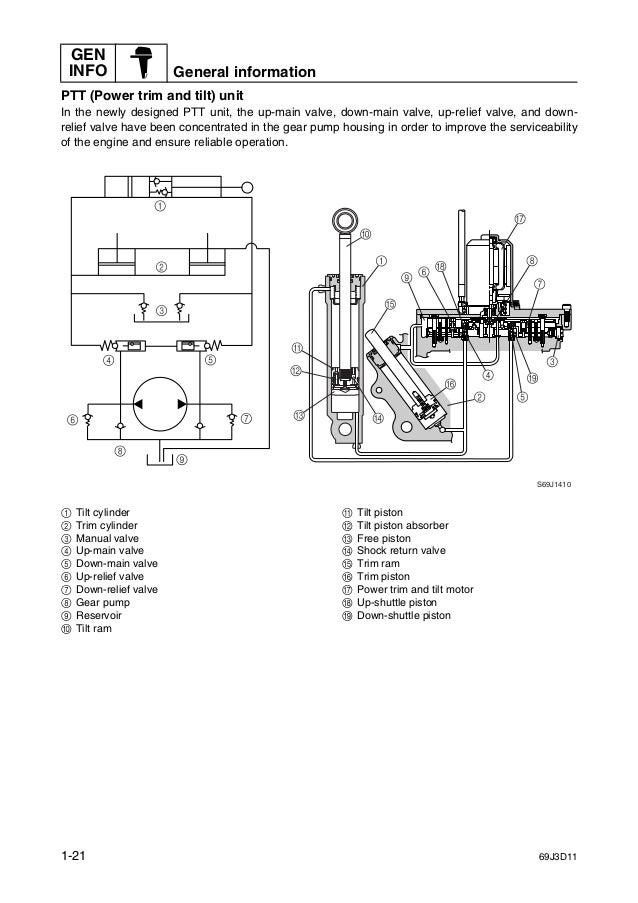 YAMAHA FL225AET OUTBOARD Service Repair Manual X: 000101-