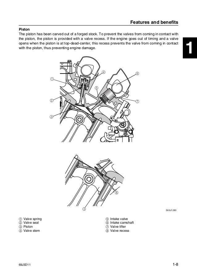 YAMAHA F225AET OUTBOARD Service Repair Manual U: 150101-