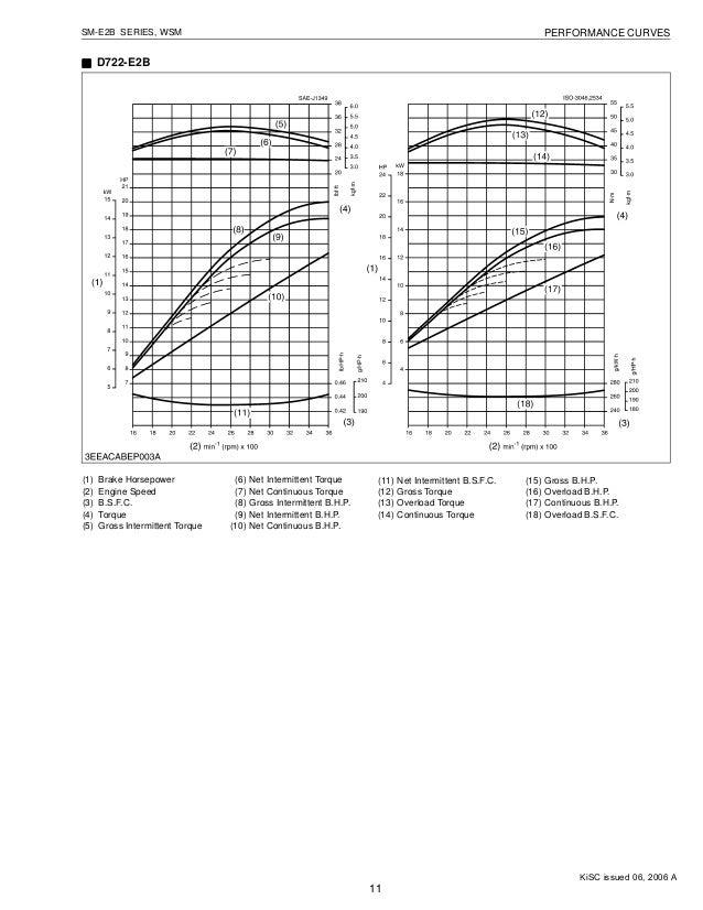 6 9 Diesel Engine Diagram - Wiring Diagrams List