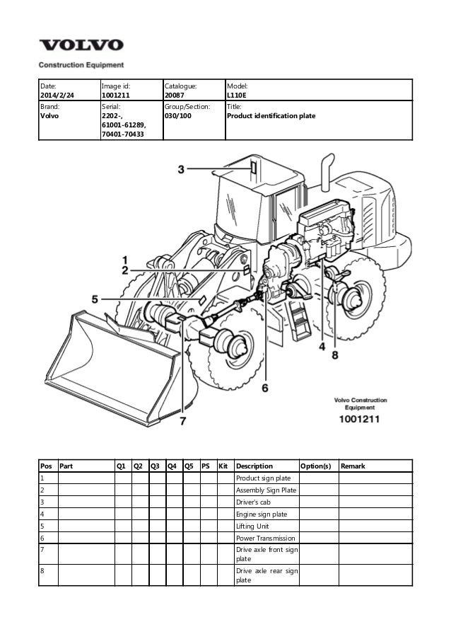 Fantastic Volvo L110E Wheel Loader Parts Catalogue Manual Sn61001 61289 Wiring Database Lotapmagn4X4Andersnl