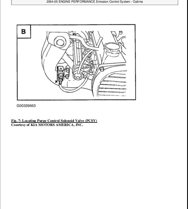 2004 Kia Optima Service Repair Manual