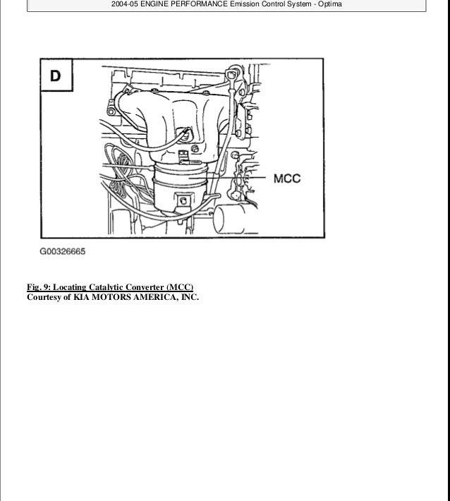 2004 Kia Optima Service Repair Manual