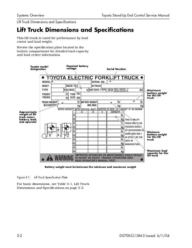 toyota lift truck manuals daily instruction manual guides u2022 rh testingwordpress co Toyota Walkie Stacker Reach toyota reach truck service manual pdf