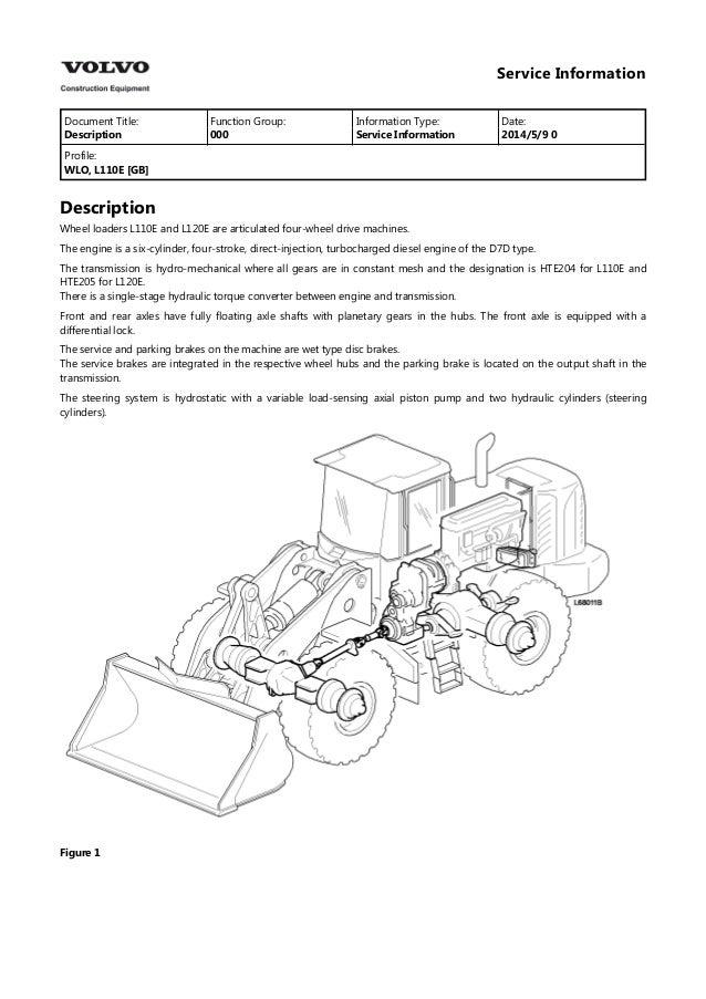 volvo l110e wheel loader service repair manual Garden Tractor Wiring Diagram
