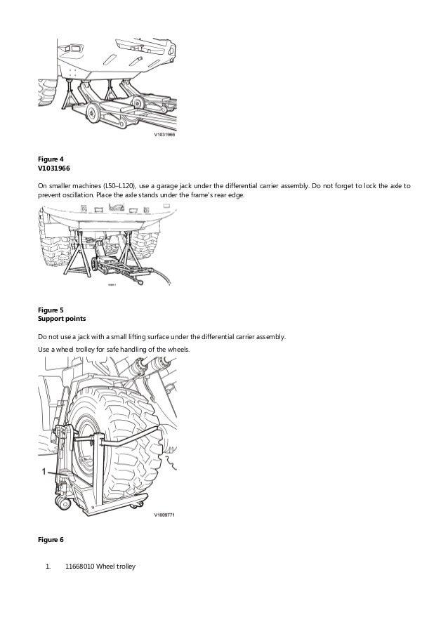 Outstanding Volvo L110E Wheel Loader Service Repair Manual Wiring Database Aboleterrageneticorg