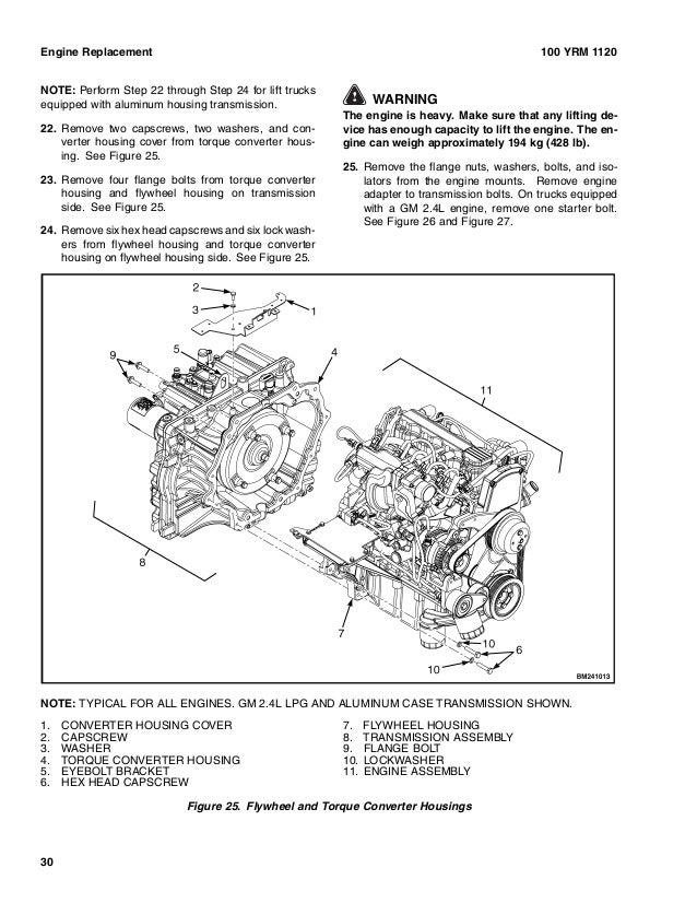 YALE B875 GLP050VX LIFT TRUCK Service Repair Manual