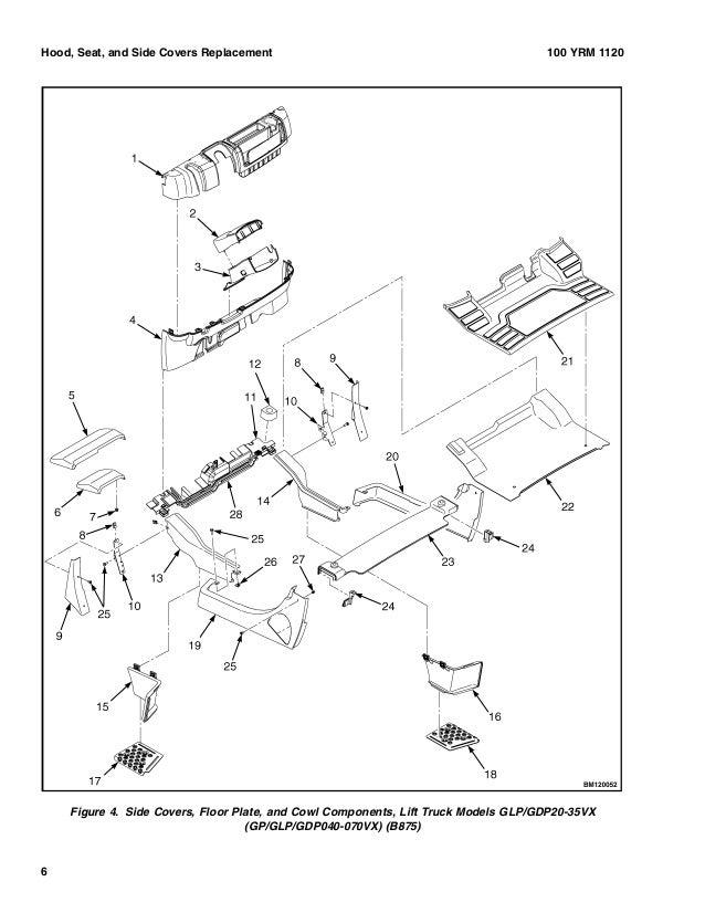 YALE B875 GLP050VX LIFT TRUCK Service Repair Manual Yale Glc Vx Wiring Schematic on