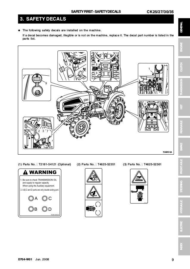 kioti wiring diagram kioti ck wiring diagram wiring diagram technic Kioti Tractor Packages