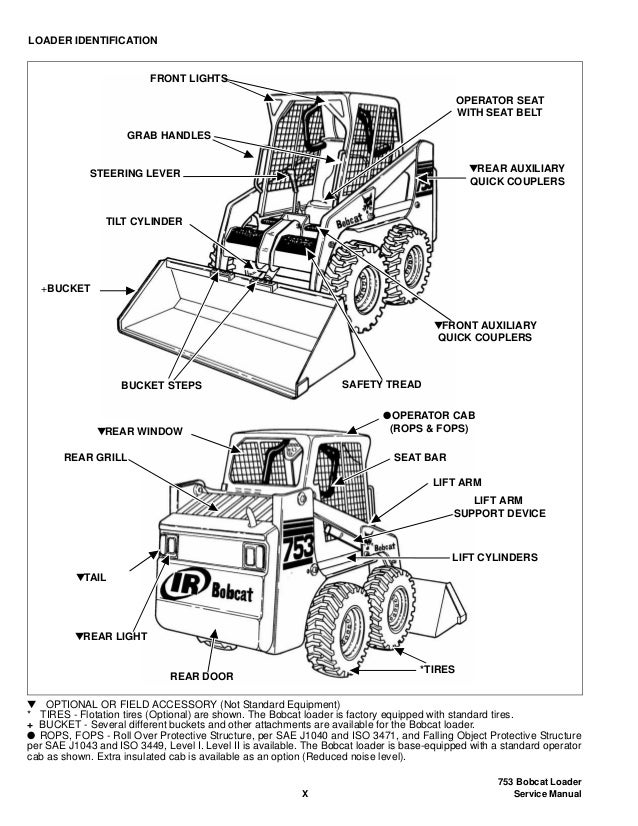 BOBCAT 753 SKID STEER LOADER Service Repair Manual (S/N