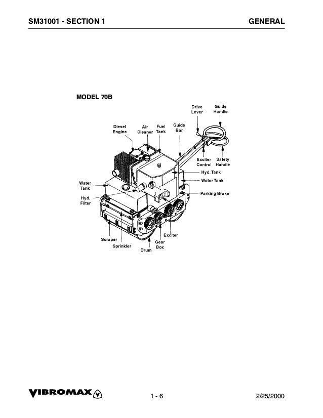 JCB 70B WALK BEHIND ROLLER Service Repair Manual