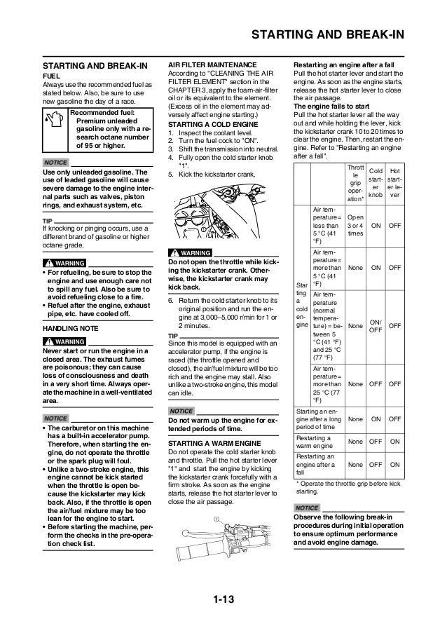 2010 Yamaha YZ250F(Z) Service Repair Manual
