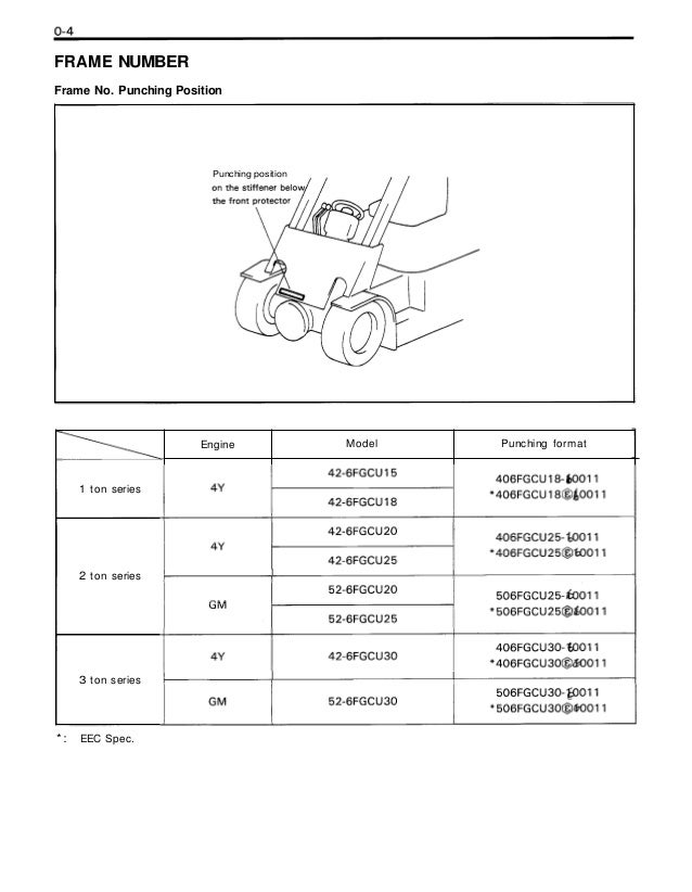 toyota 42 6fgcu20 forklift service repair manual rh slideshare net Toyota Forklift Repair Manual Toyota Forklift 7FGU30 Manual