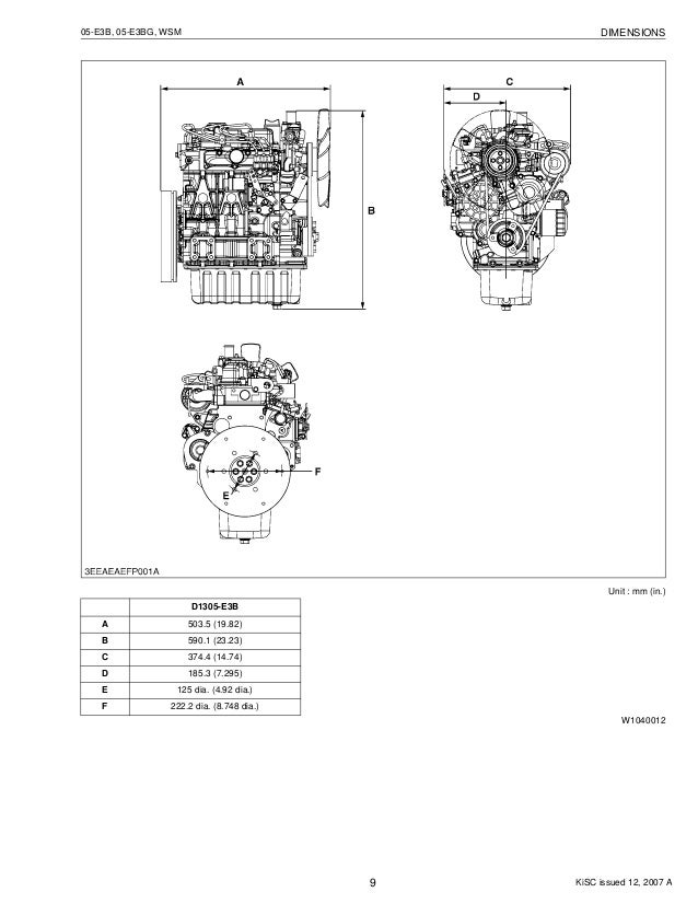 KUBOTA D1005-E3BG DIESEL ENGINE Service Repair Manual