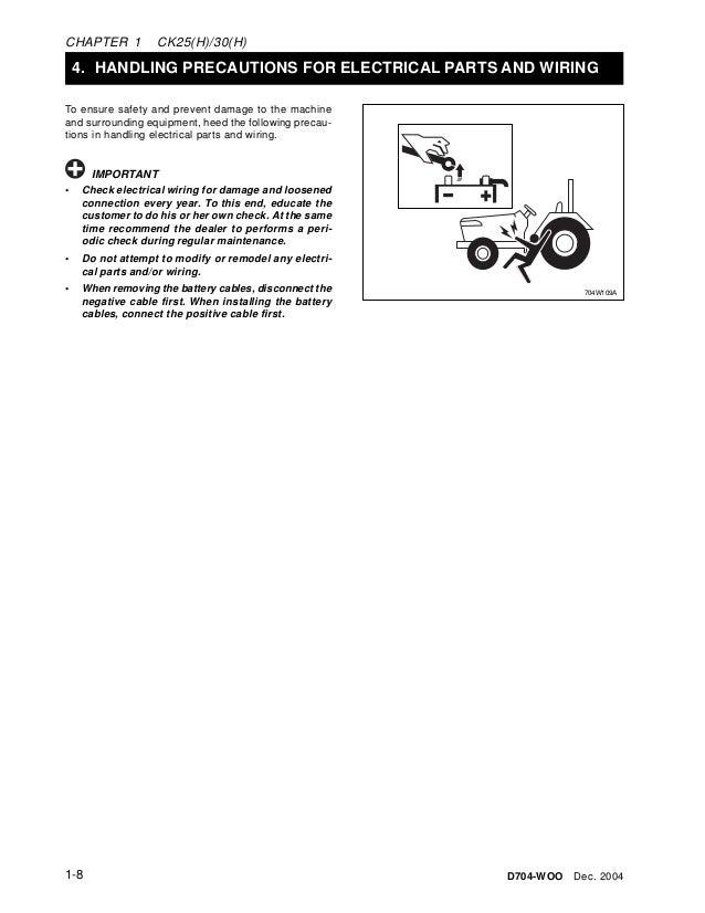 kioti daedong ck30 tractor service repair manual rh slideshare net Kioti 35 HP Tractor kioti tractor dk45 wiring diagram