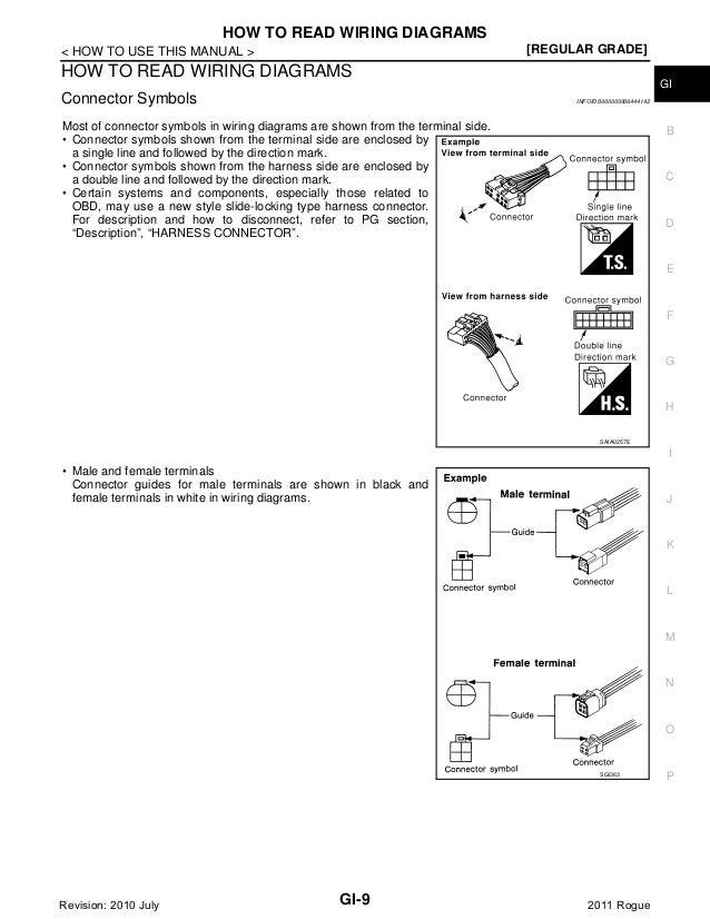 Magnificent 2011 Nissan Rogue Service Repair Manual Wiring Digital Resources Funiwoestevosnl