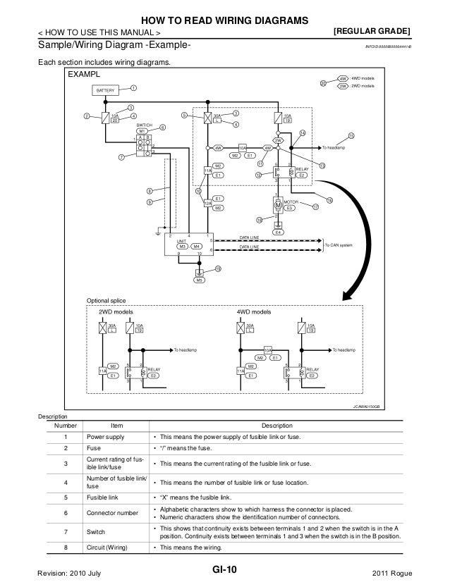 2011 Nissan An Wiring Diagram Wiring Diagram Crop Network B Crop Network B Piuconzero It