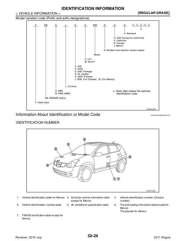 2011 Nissan Rogue Service Repair Manual