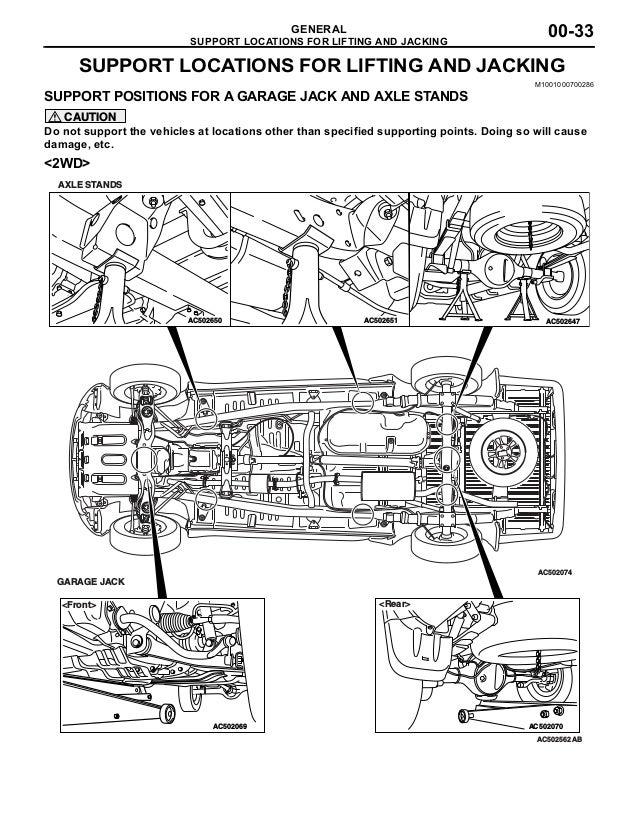 Mitsubishi L200 Ignition Wiring Diagram