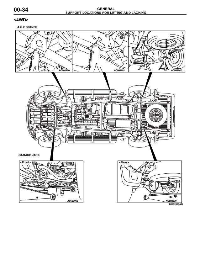 2006 MITSUBISHI TRITON Service Repair Manual